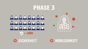 Collage Infografik Panorama NDR Corona Impfstoff Phase 3
